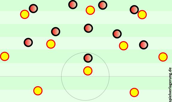 Atléticos 4-5-1 auf dem Papier.