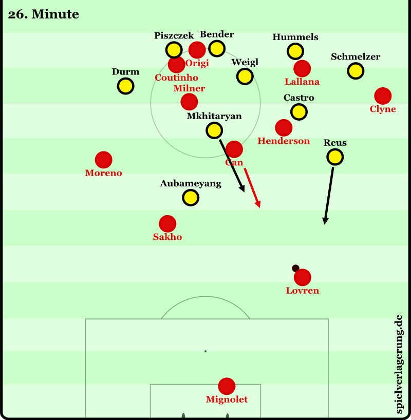 Diagonale 3-5-2-Staffelung zu Beginn des Dortmund Pressings