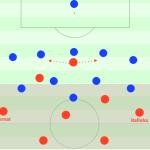 Schalker Strategie funktioniert – und zerfällt in Rückstand