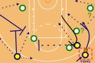 """Currys """"Gravity"""". Wird er so verteidigt, wirft er einfach nach dem Pick'n'Roll (Stellen des Blocks und Folgebewegungen), was bei seiner Quote ein Todesurteil ist. Insofern ergeben sich Probleme, wer auf Curry herausrotiert. Sobald jemand dies tut, bewegen sich die anderen. Curry bespielt diese Lücken herausragend."""