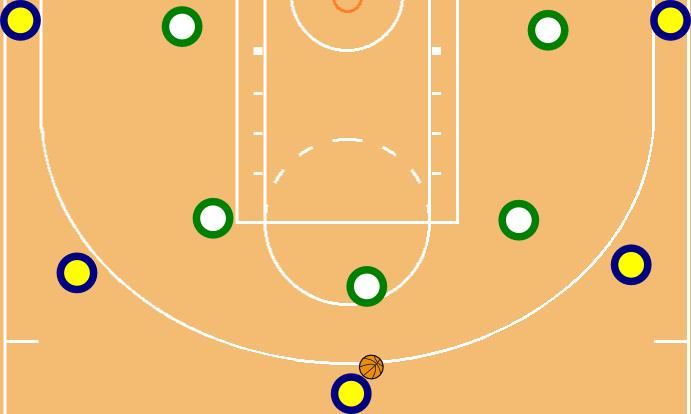 Das Five Out Set, welches die Heat für einige Spielzüge 2012-13 nutzten. Viel Raum in der Mitte, viele Möglichkeiten zum Eindringen, viele Rotationen.