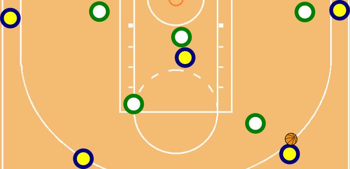 Das Four Out Set, welches von den meisten Teams heutzutage genutzt wird, obgleich natürlich viel variiert wird und die einzelnen Spielzüge im Verbund mit der Ausführung und individuellen Qualität entscheidend sind.