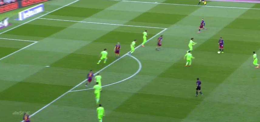 Neymar läuft diagonal in die Mitte und erhält einen Diagonalball, weil sich alle auf Messi am Ball konzentrieren.
