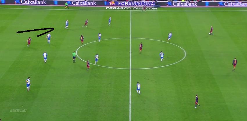Suarez im Abseits, Messi besetzt zentral den Zwischenlinienraum. Auch dies ist eine Möglichkeit; die Gegner haben einen unangenehmen Gegenspieler im Rücken und einen der besten aller Zeiten vor sich. Rakitic besetzt zusätzlich den Zwischenlinienraum, ebenso wie Iniesta. Alves und Neymar geben Breite. Suarez lässt sich bei Mascherano in Ballbesitz dynamisch zurückfallen und startet sofort wieder aus der Lücke in die Tiefe für den langen Ball.