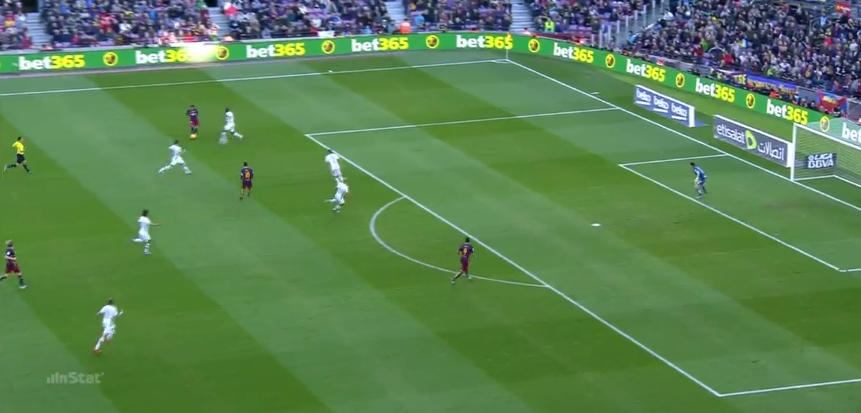 Hier ist Neymar am Ball; Messi rückt weit ein und bindet Spieler. Suarez balanciert dies und ist der Angriffsspieler auf rechts.
