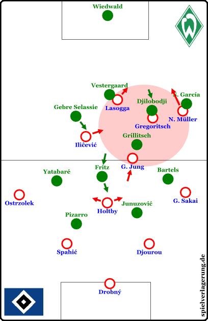hsv-svw-2016-longball-grafik