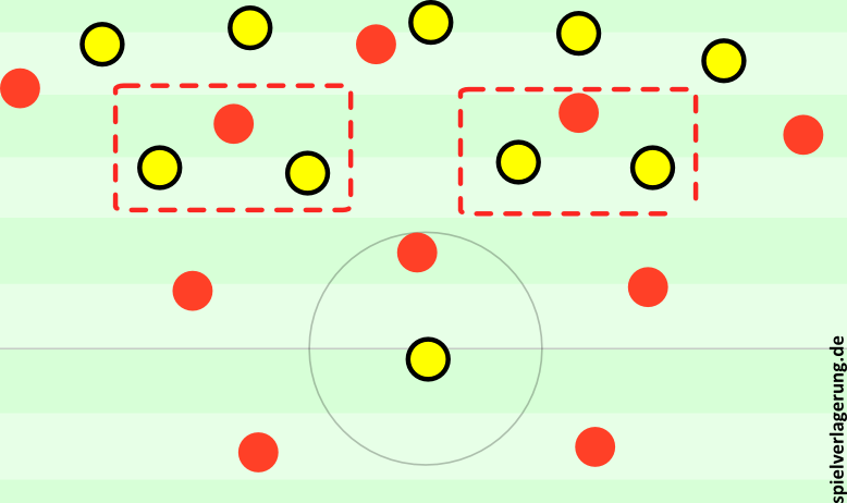 5-4-1 vs. 2-3-5