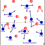 Ein( )blick in Guardiolas hypothetische Trickkiste