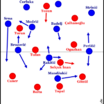 Individuell und gruppentaktisch überlegene Kroaten mit souveränem Sieg