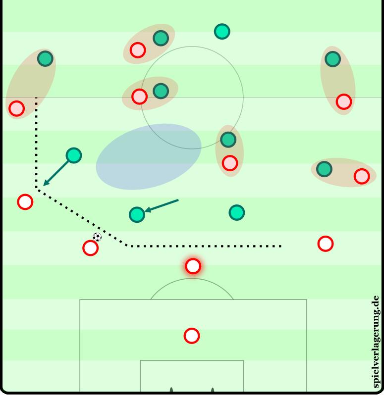 2016-06-25_Kroatien-Portugal_Kroatien-Aufbau-1