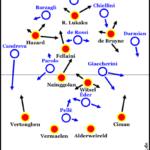Topspiel mit markanten Strukturen