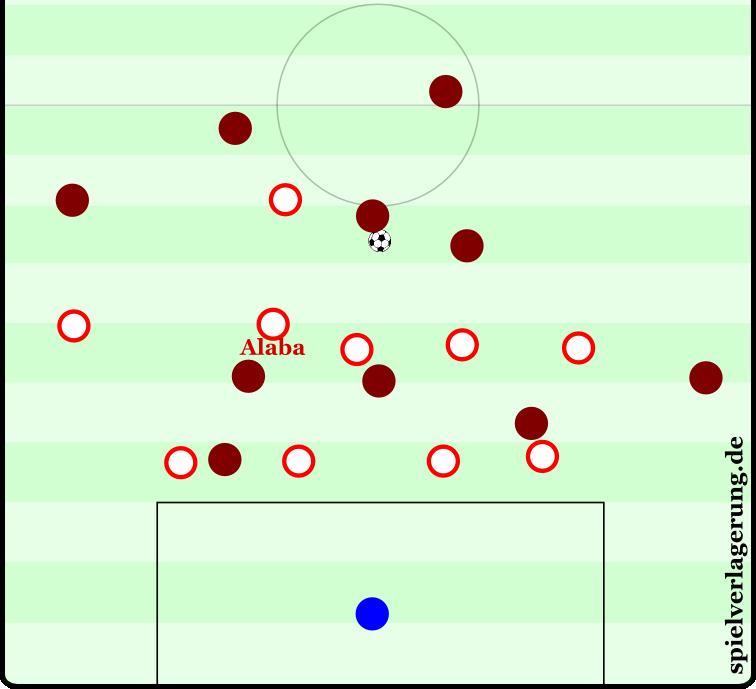 portugal österreich 4-5-1 tendenz