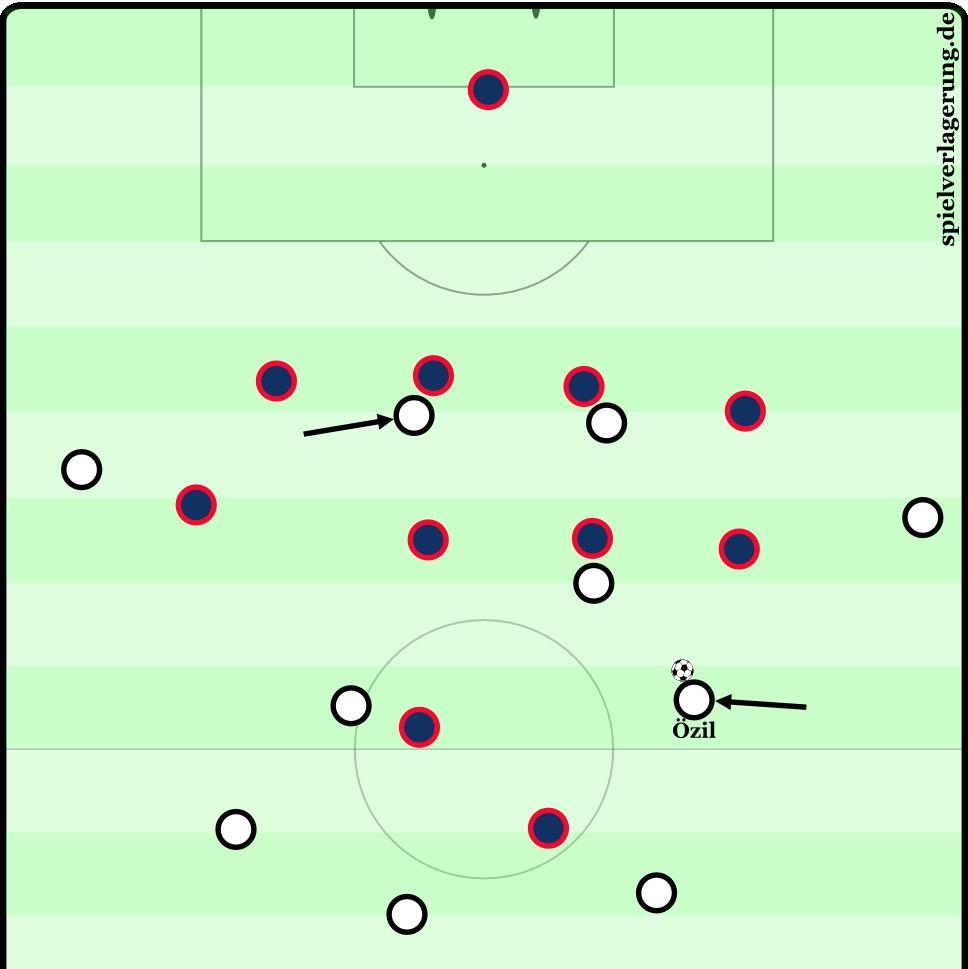 2016-07-07_Deutschland-Frankreich_Aufbau-Özil