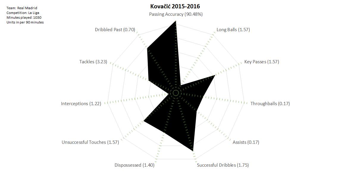 2016-07-10_Kovacic_2015-2016