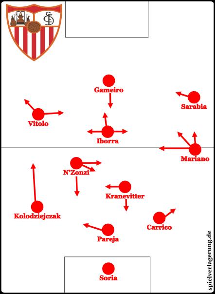 Aufstellung River Plate 1HZ