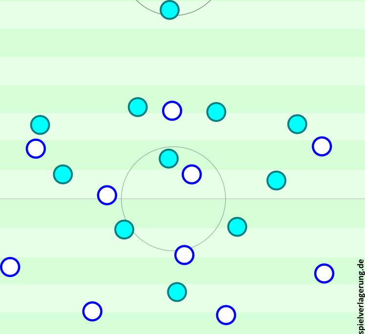 4-3-2-1/Tannenbaum.
