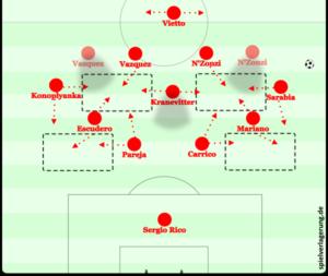 Das Mittelfeldpressing im 4-3-2-1 und Bewegungsmöglichkeiten, um die nominell offenen Räume zu füllen sowie für Ballgewinne zu nutzen.