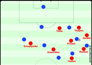 Diagonale Staffelung nach vorheriger Balljagd, Granada kann aus der Enge nicht mehr herausspielen.