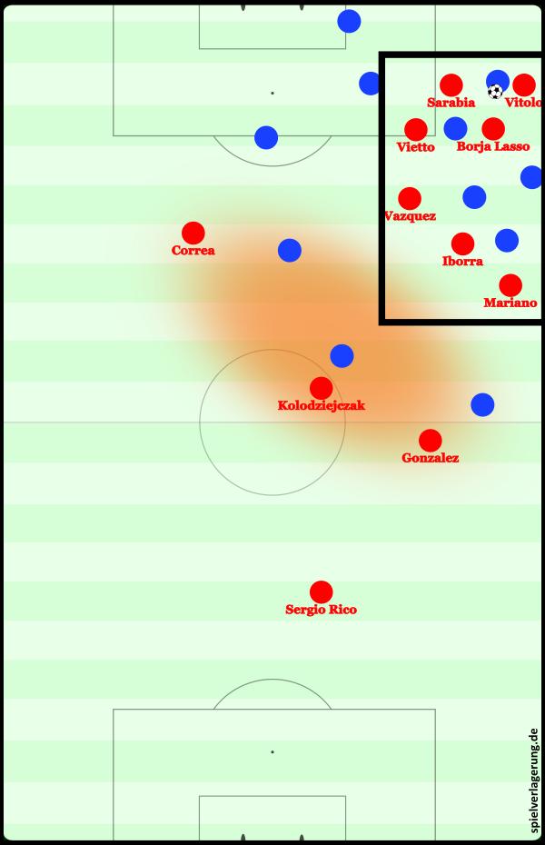 """Auch hier scheitert das endgültige Ausspielen, doch St. Pauli kann sich über den Torwart nur in die Ecke """"befreien"""", aus der es kein Entkommen gibt. Die riskante Restverteidigung kommt nicht zum Tragen. Einwurf Sevilla."""