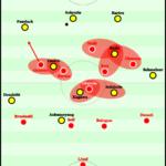 BVB-Neu holt ersten Saisonsieg