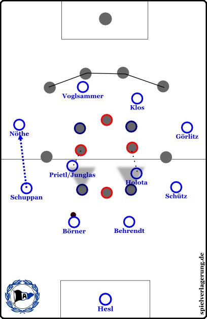 2-liga-dsc-sechser