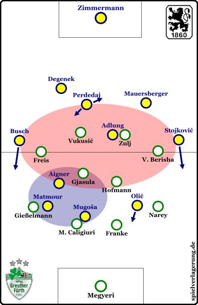 2-liga-fuerth-1860-b