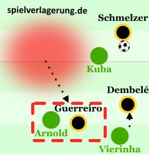 Gueirrero zieht nach außen und wird von Arnold verfolgt. Der rote Raum im Zentrum öffnet sich.