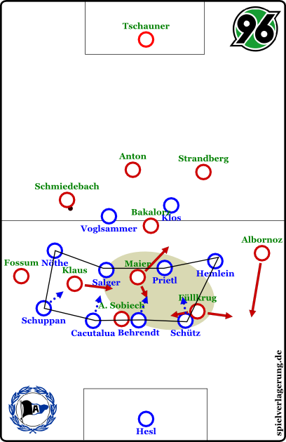 blick-ueber-den-tellerrand-35-dsc-h96-aufbau