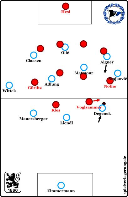 saisonstart-1860-vs-dsc-aufbau