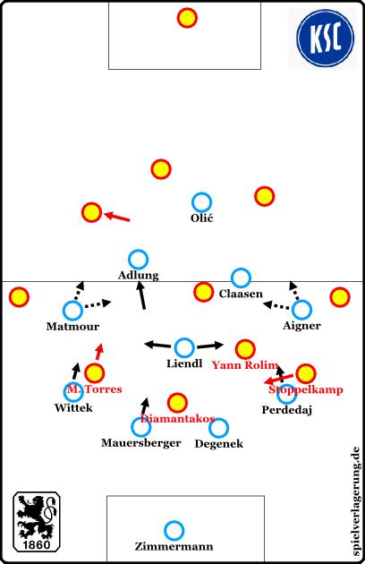saisonstart-1860-vs-ksc-def