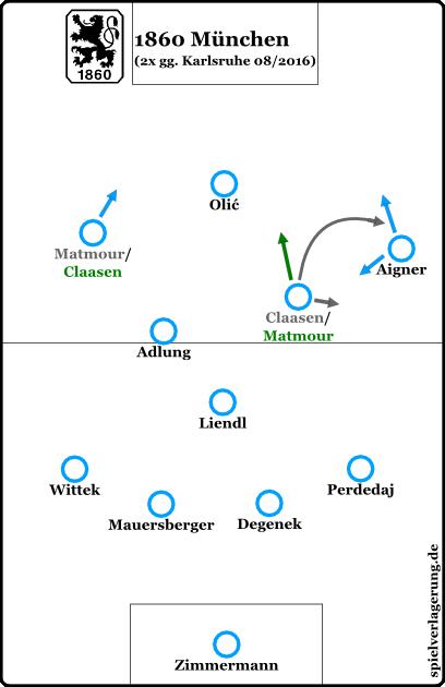 saisonstart-1860-vs-ksc