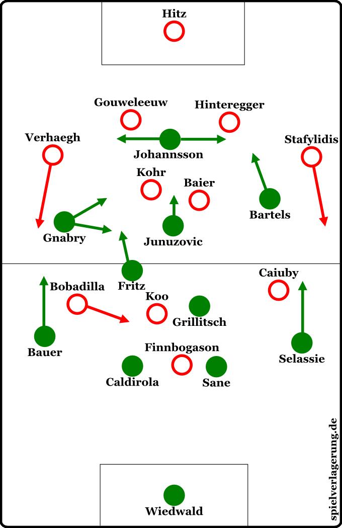werder-augsburg