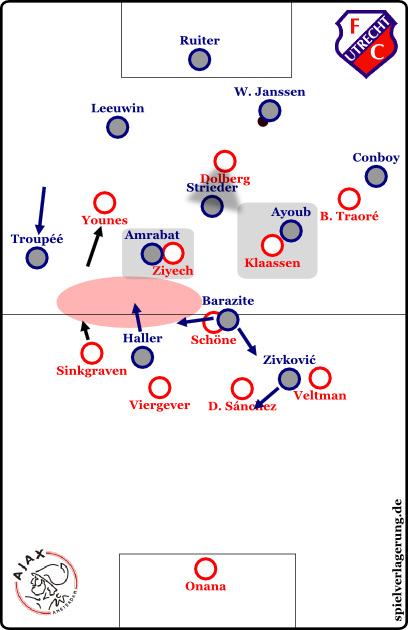 blick-ueber-den-tellerrand-36-ajax-utrecht-def