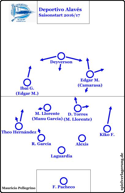 blick-ueber-den-tellerrand-36-deportivo-alaves-541