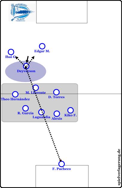 blick-ueber-den-tellerrand-36-deportivo-alaves-longball