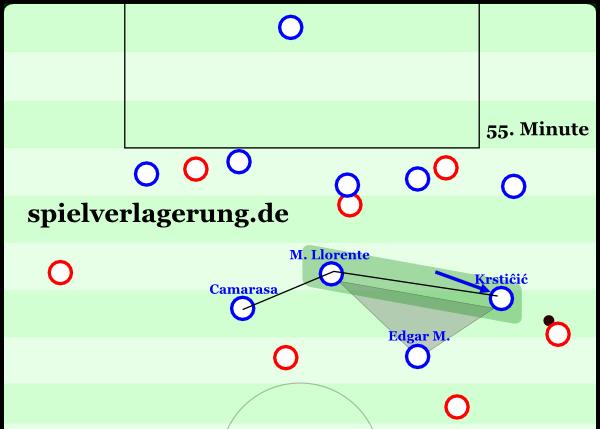 blick-ueber-den-tellerrand-36-deportivo-alaves-szene1