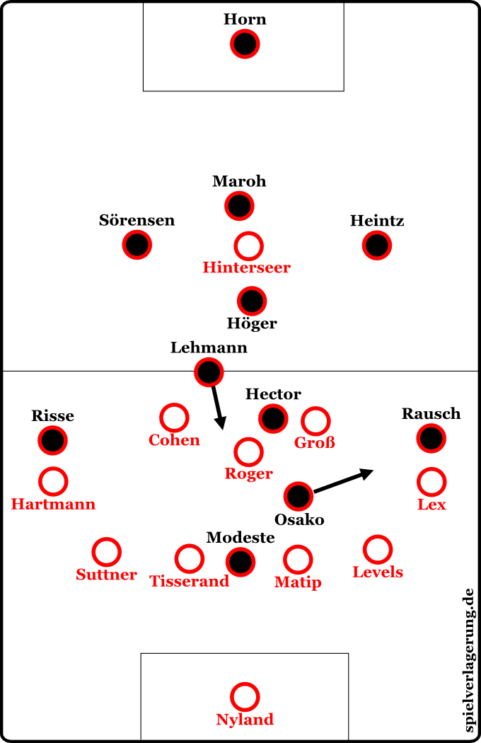 Köln gegen Ingolstadt nach Kölns Umstellung auf eine Dreierkette