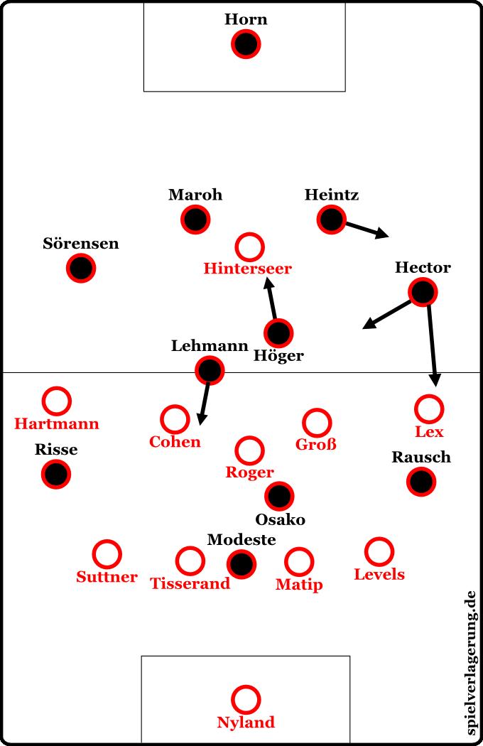 Grundformation Köln gegen Ingolstadt