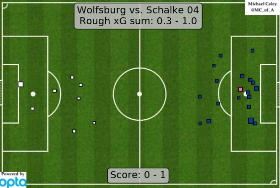 2016-11-19_wolfsburg-schalke_expg