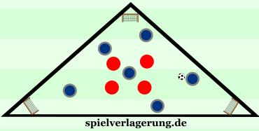 dreieck-mit-minitoren
