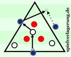 dreifarben-dreieck