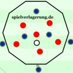 SV Training #1: Mit unterschiedlichen Feldformen um die Ecke denken