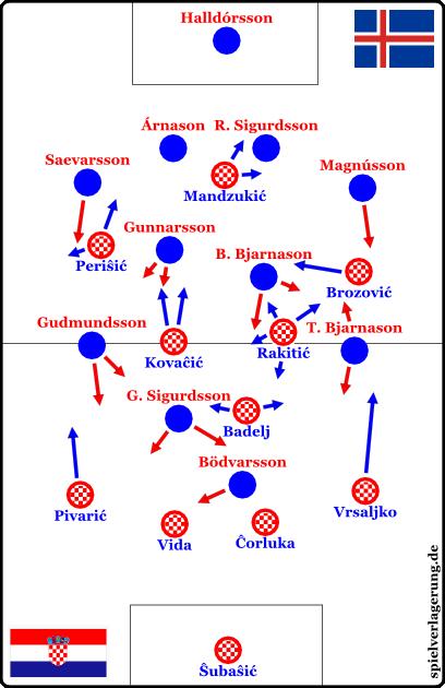 blick-ueber-den-tellerrand-38-cro-isl
