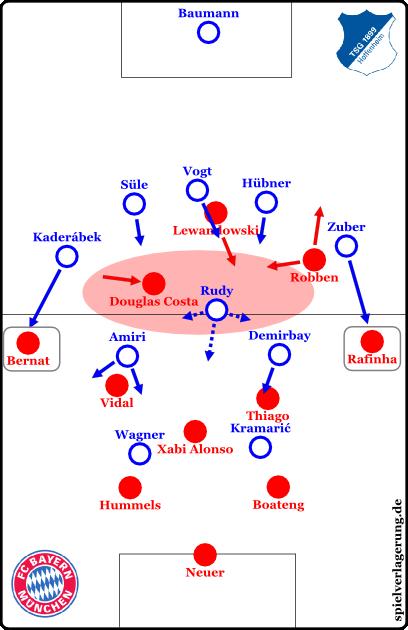 fcb-1899-2016-pressing-und-sechserraum
