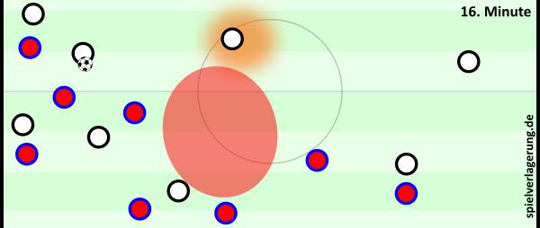 horizontale-unkompaktheit