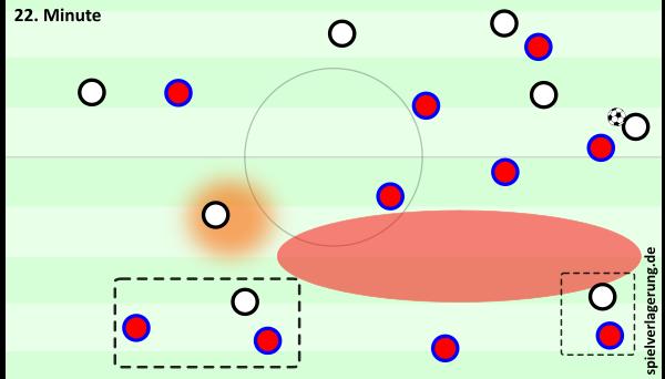 Unkompaktheit auf allen Ebenen bei Atlético.