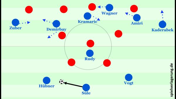 Leverkusen staffelt sich nach Platzverweis für Volland in einem interessanten 4-2-1-2. Hoffenheim fokussiert sich auf vordere Zonen. Angdeutete Asymmetrien durch unterschiedliche Bewegungen je nach Seite.