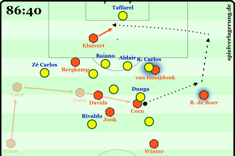 Entscheidend beim Tor ist wiederum Cocu. Voraus ging ein langer Ball von Frank de Boer auf Kluivert. Cocu erkennt früh den Kampf um den zweiten Ball, erreicht dann knapp vor Dunga den Abpraller und kann ihn im Grätschen auf Vorlagengeber Ronald de Boer verlagern.