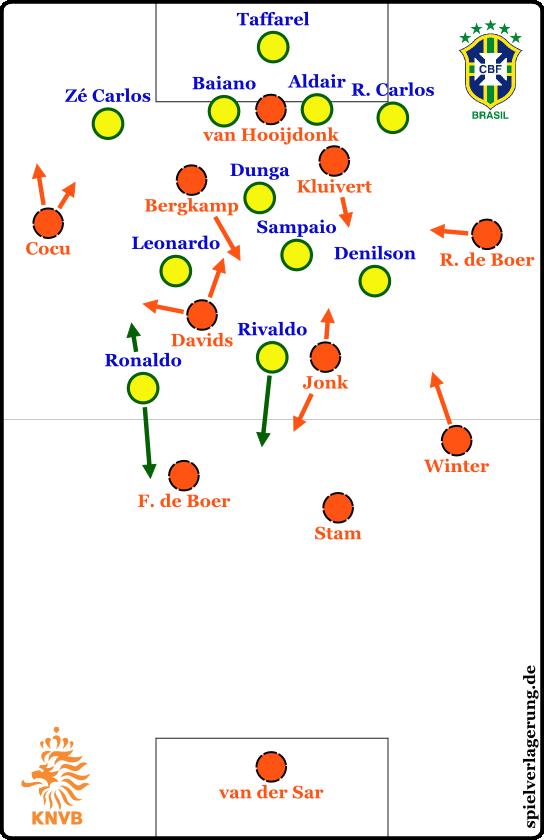 Das Spiel in der Endphase der regulären Spielzeit.