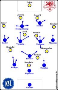 Angepasste Formation im zweiten Durchgang